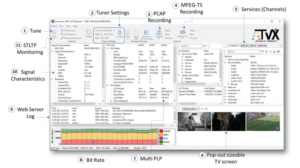 TvXplorer v2 with AC-4